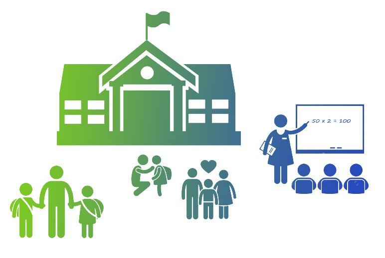 Apresentação de Modelos de Coaching ECIT, inovadores na relação: Professor – Aluno – Professor // Aluno – Escola – Aluno